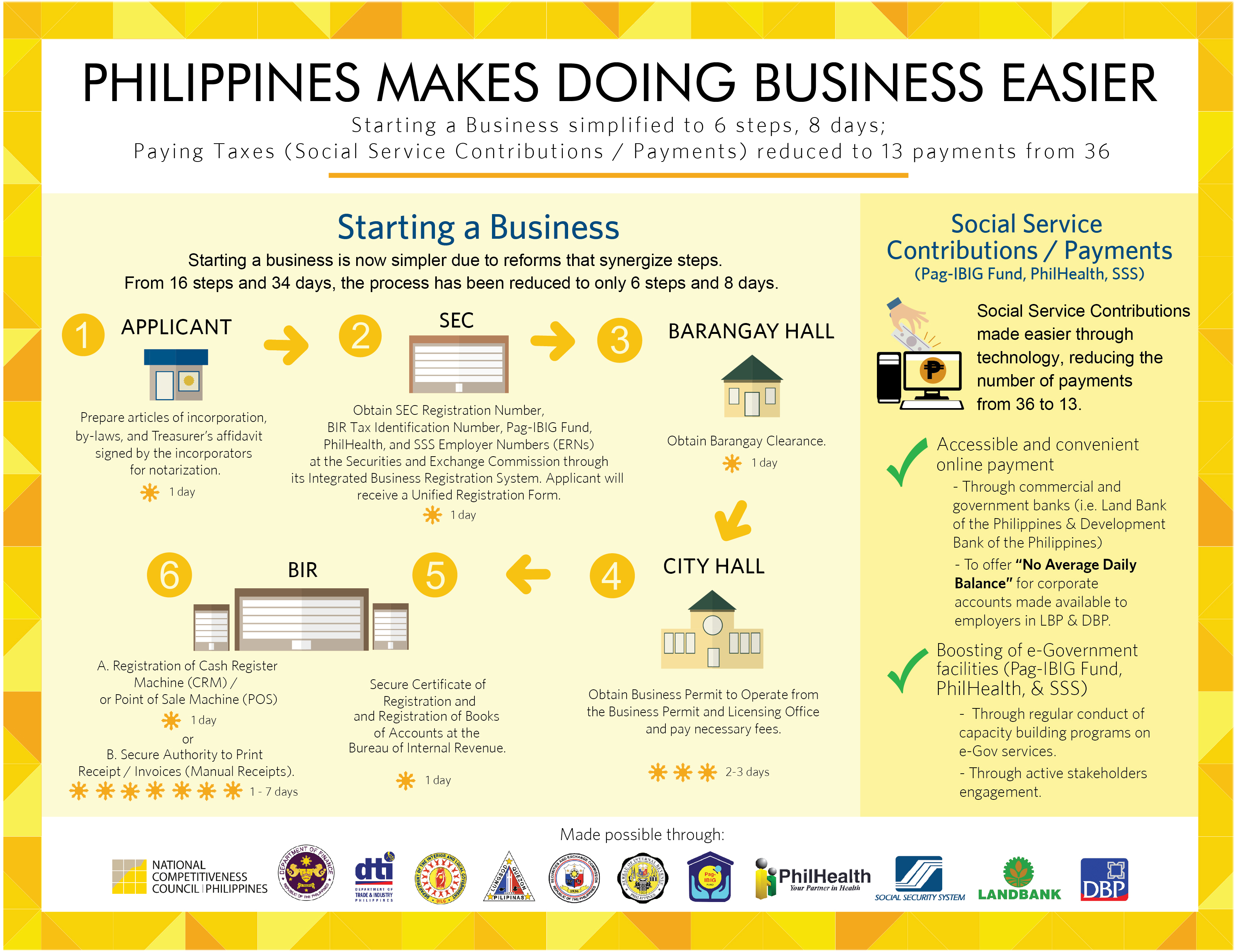 Business plan writer philippines